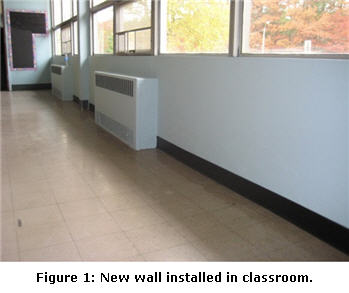 Fig1_WallClassrm